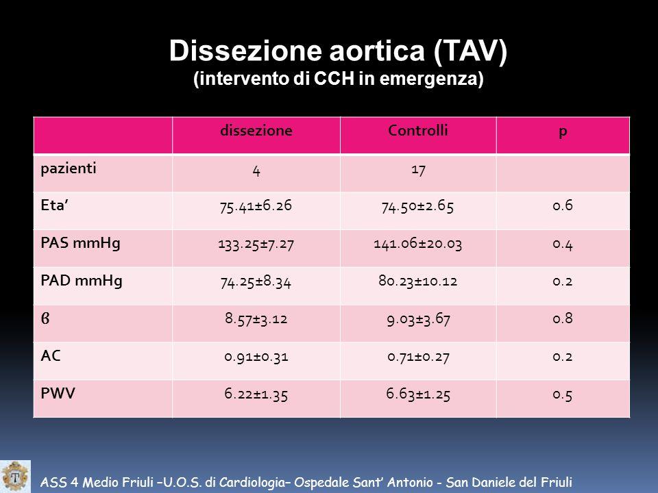 Dissezione aortica (TAV) (intervento di CCH in emergenza)