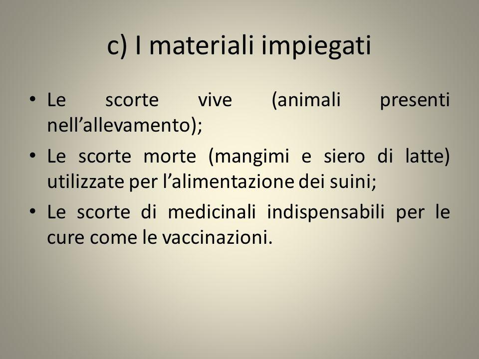 c) I materiali impiegati