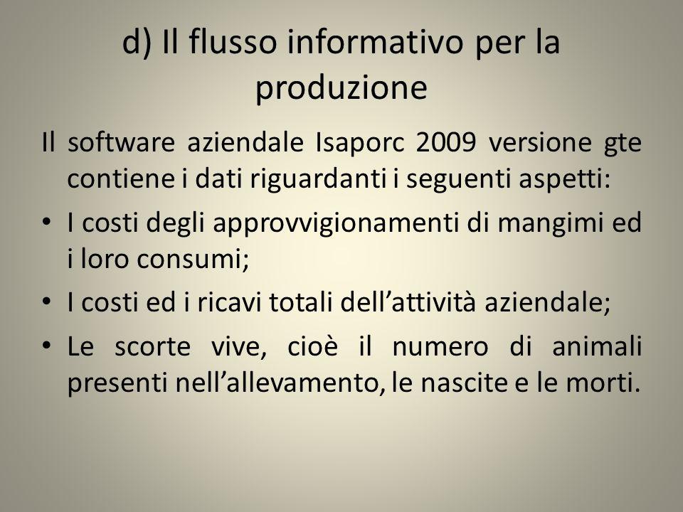 d) Il flusso informativo per la produzione