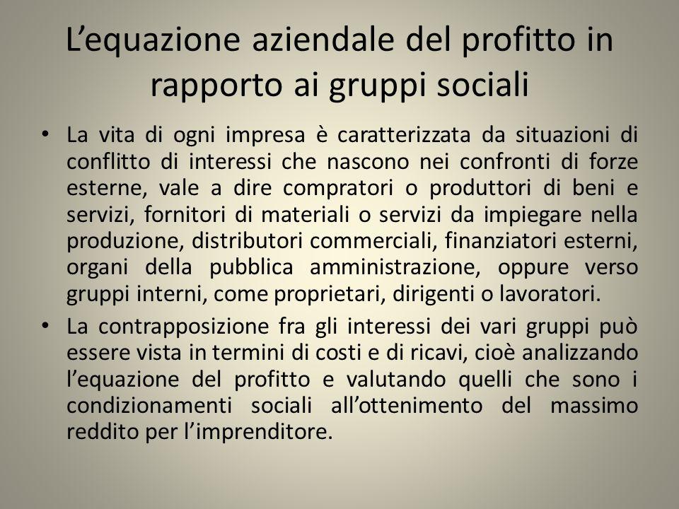 L'equazione aziendale del profitto in rapporto ai gruppi sociali