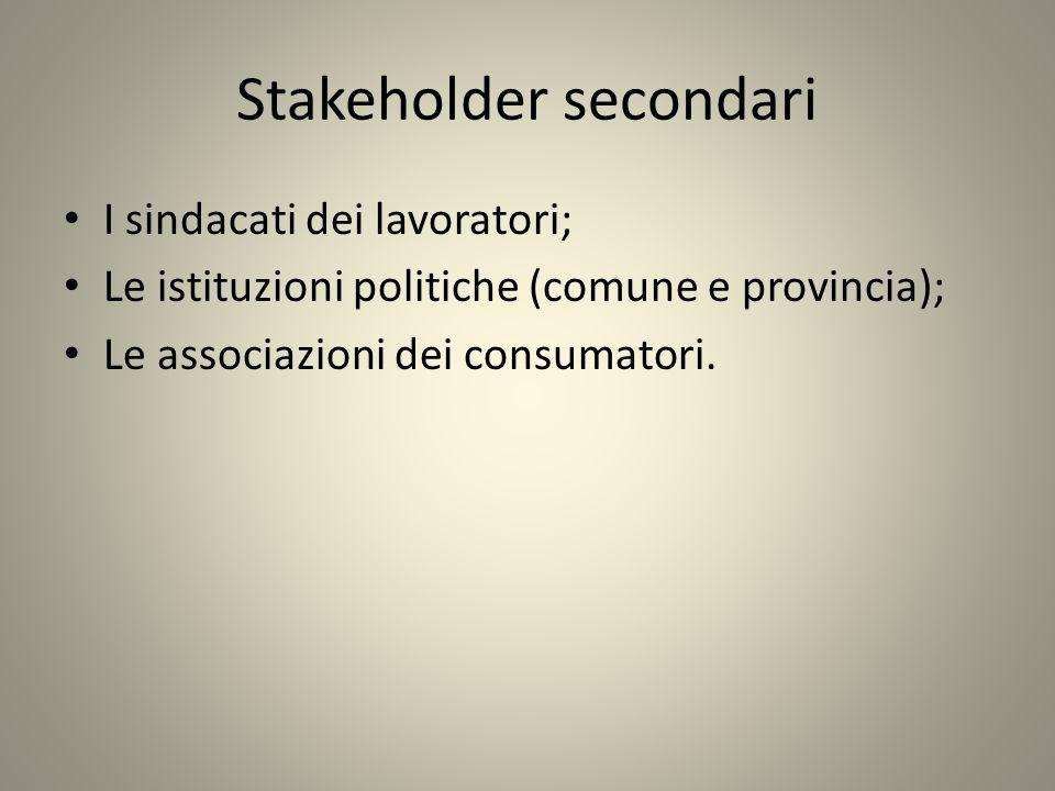 Stakeholder secondari