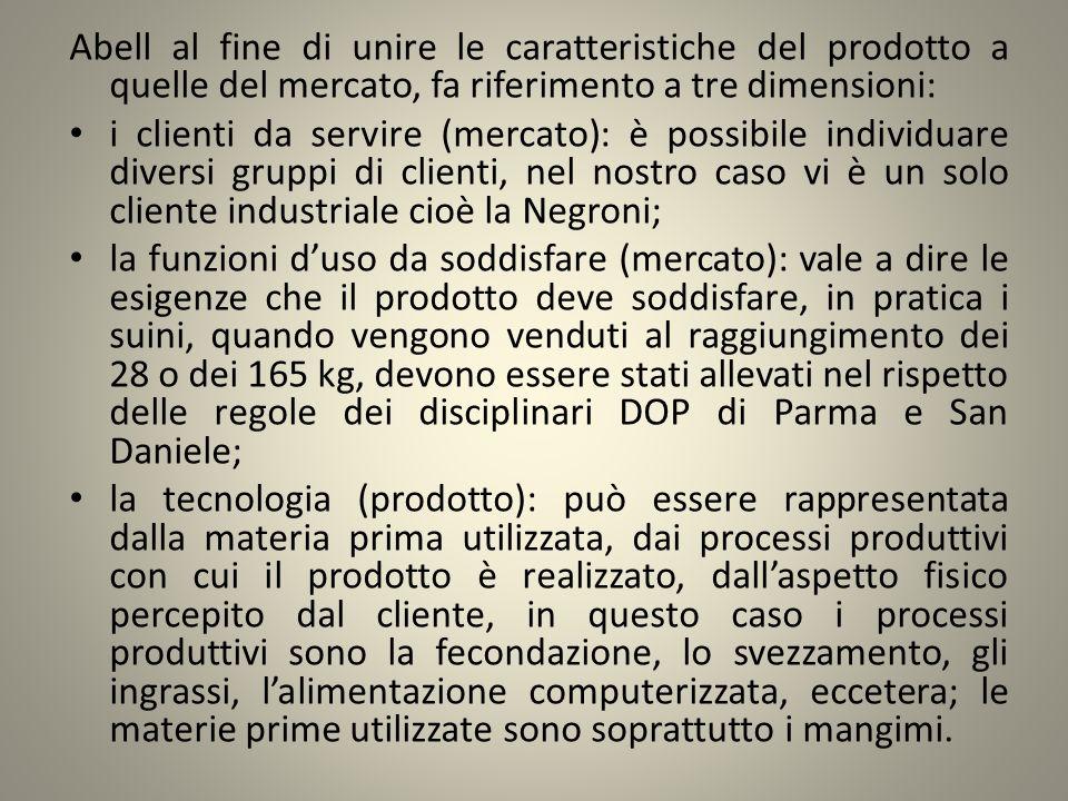 Abell al fine di unire le caratteristiche del prodotto a quelle del mercato, fa riferimento a tre dimensioni: