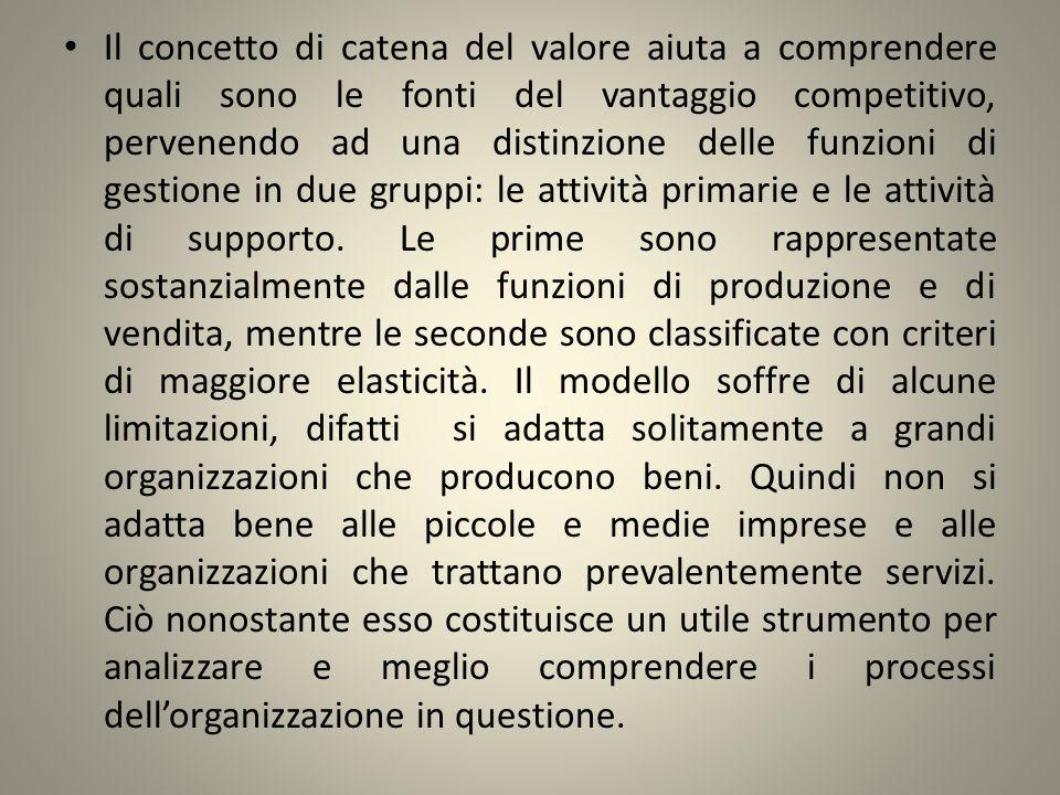 Il concetto di catena del valore aiuta a comprendere quali sono le fonti del vantaggio competitivo, pervenendo ad una distinzione delle funzioni di gestione in due gruppi: le attività primarie e le attività di supporto.
