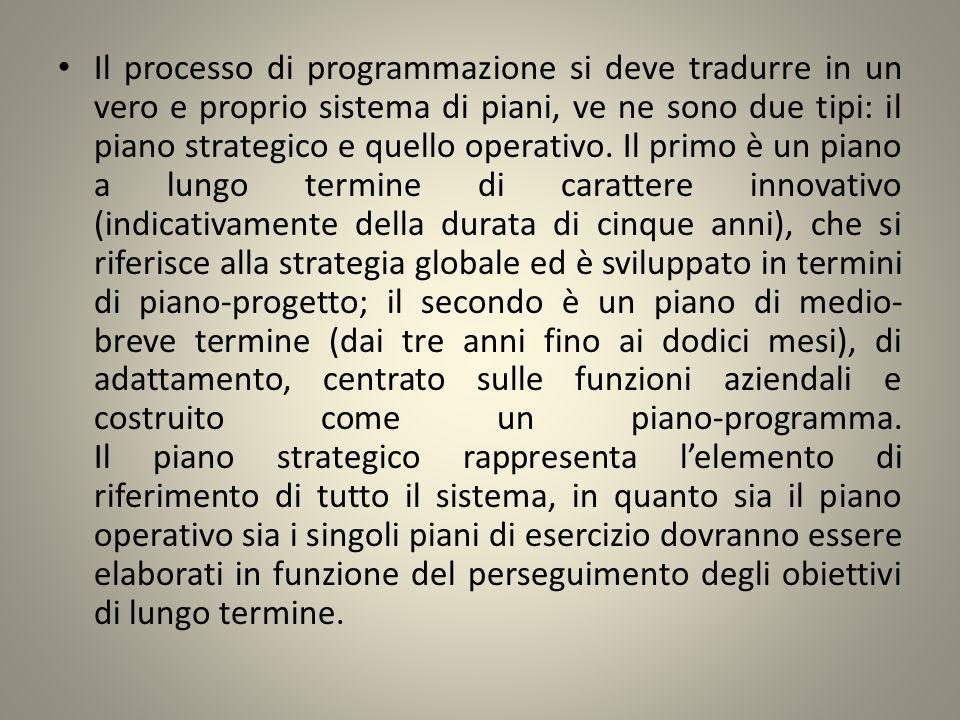 Il processo di programmazione si deve tradurre in un vero e proprio sistema di piani, ve ne sono due tipi: il piano strategico e quello operativo.