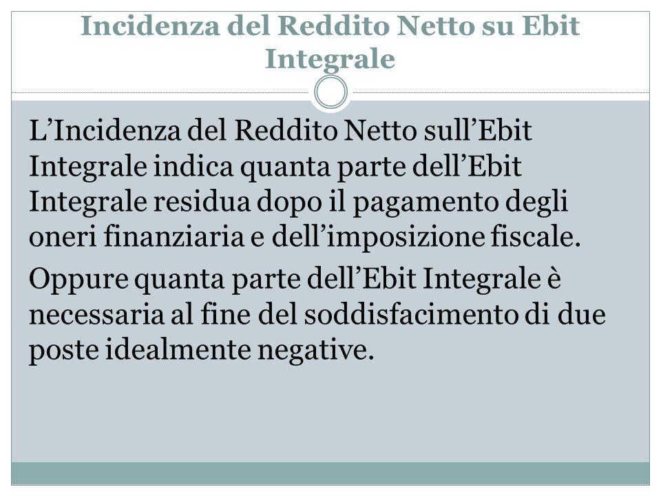 Incidenza del Reddito Netto su Ebit Integrale