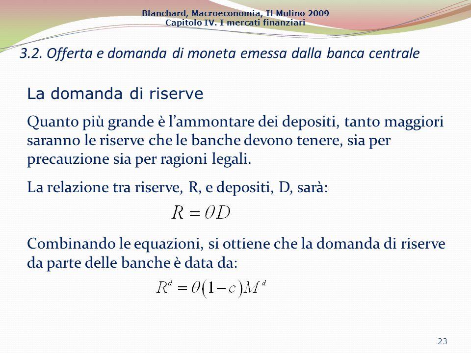 3.2. Offerta e domanda di moneta emessa dalla banca centrale
