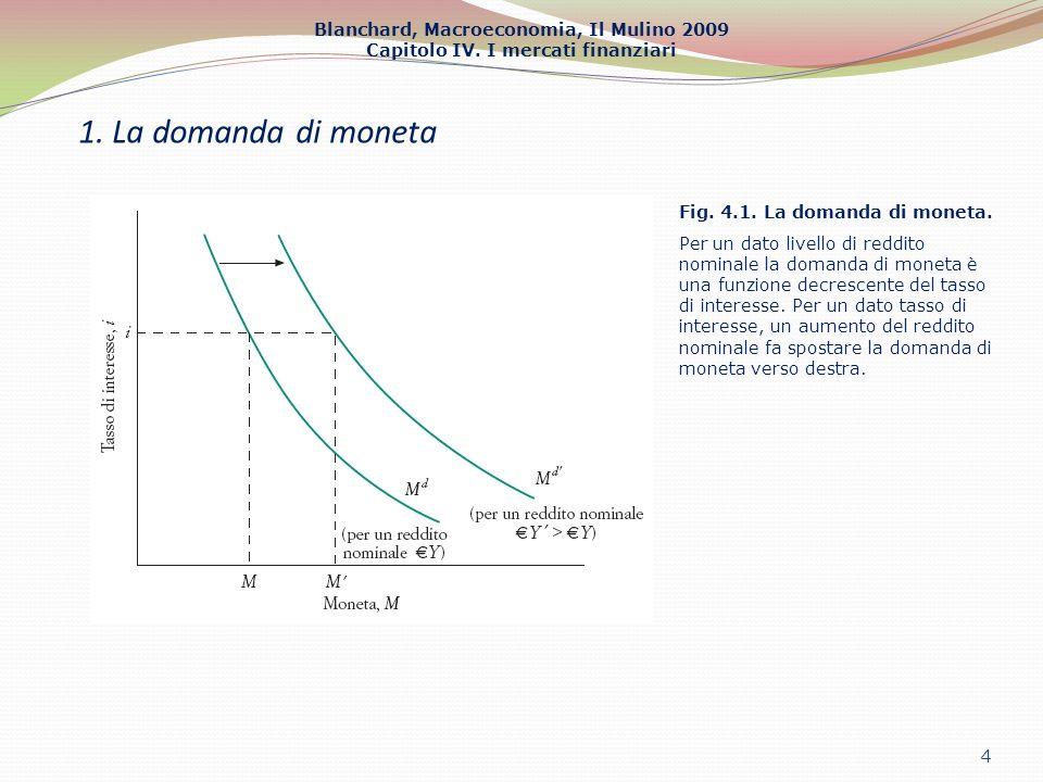 1. La domanda di moneta Fig. 4.1. La domanda di moneta.