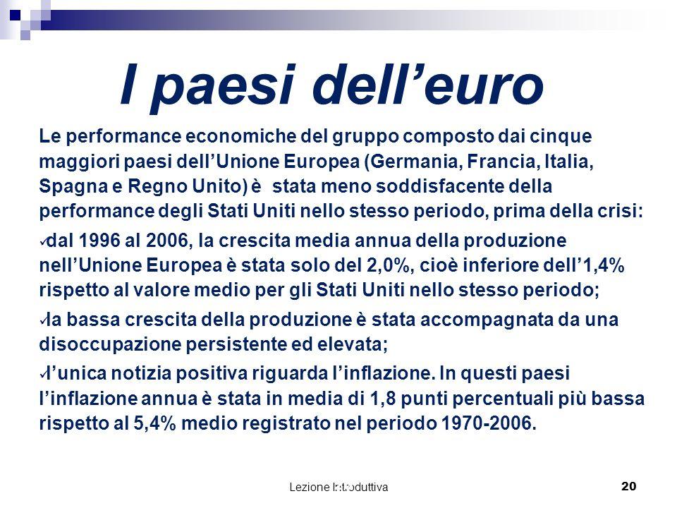 I paesi dell'euro