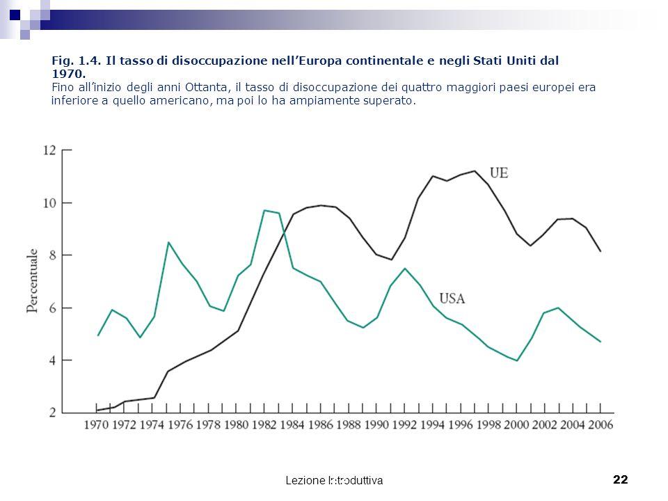Fig. 1.4. Il tasso di disoccupazione nell'Europa continentale e negli Stati Uniti dal 1970.