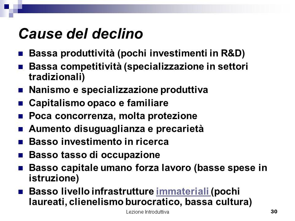 Cause del declino Bassa produttività (pochi investimenti in R&D)