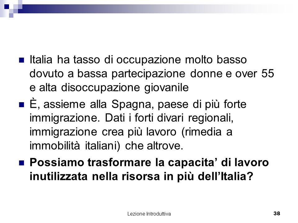 Italia ha tasso di occupazione molto basso dovuto a bassa partecipazione donne e over 55 e alta disoccupazione giovanile