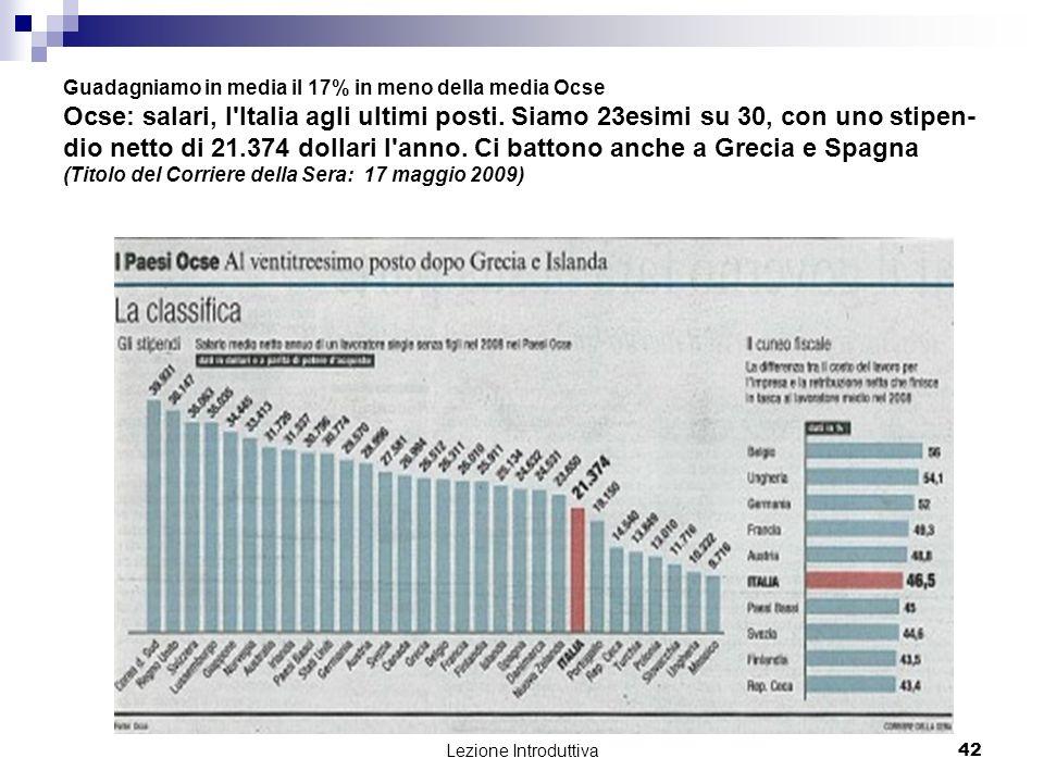 Guadagniamo in media il 17% in meno della media Ocse Ocse: salari, l Italia agli ultimi posti. Siamo 23esimi su 30, con uno stipen-dio netto di 21.374 dollari l anno. Ci battono anche a Grecia e Spagna (Titolo del Corriere della Sera: 17 maggio 2009)