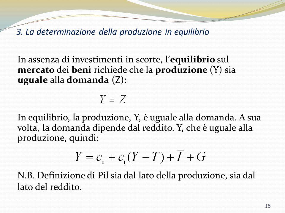 3. La determinazione della produzione in equilibrio
