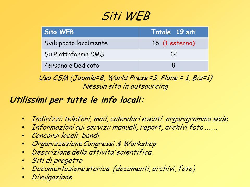 Siti WEB Utilissimi per tutte le info locali: