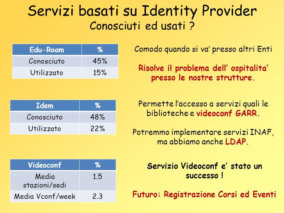 Servizi basati su Identity Provider Conosciuti ed usati