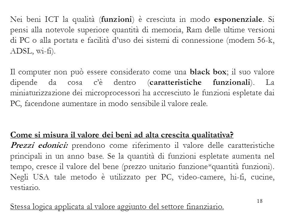Nei beni ICT la qualità (funzioni) è cresciuta in modo esponenziale