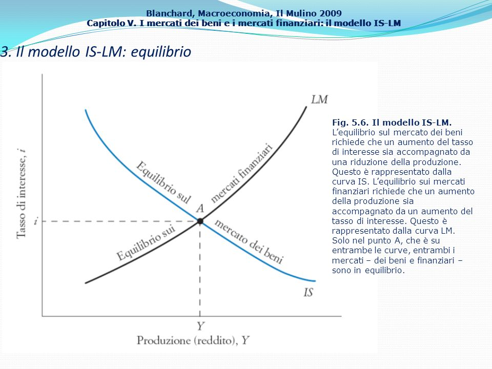 3. Il modello IS-LM: equilibrio