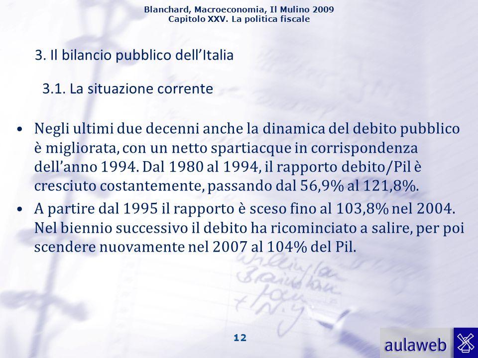 3. Il bilancio pubblico dell'Italia
