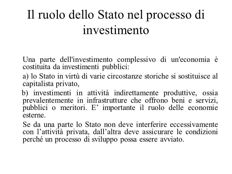 Il ruolo dello Stato nel processo di investimento