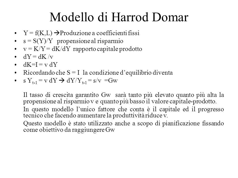 Modello di Harrod Domar