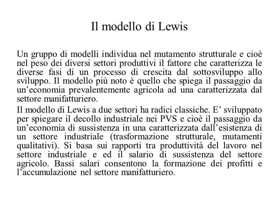 Il modello di Lewis