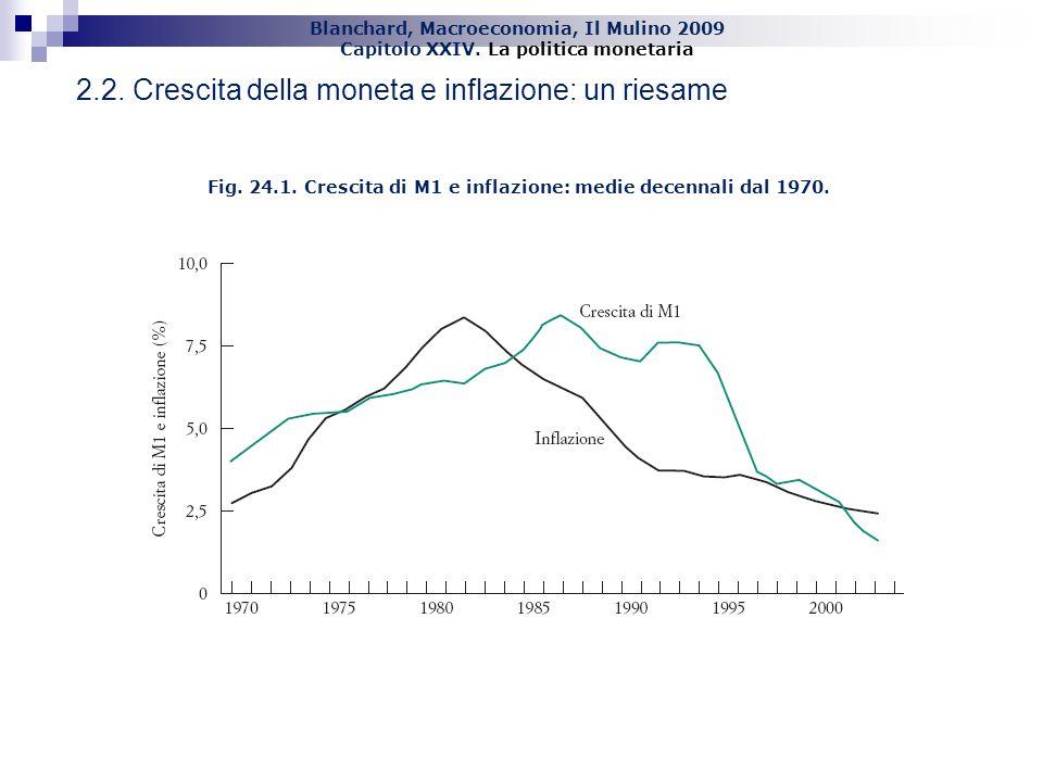 2.2. Crescita della moneta e inflazione: un riesame