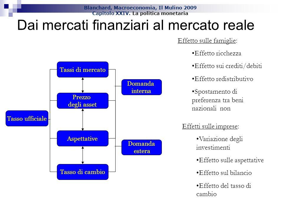 Dai mercati finanziari al mercato reale