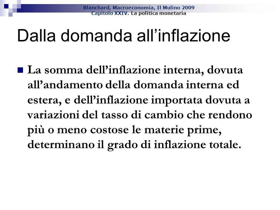 Dalla domanda all'inflazione