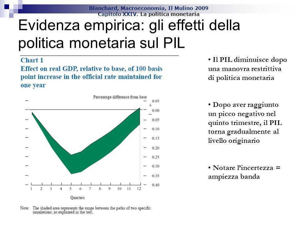 Evidenza empirica: gli effetti della politica monetaria sul PIL