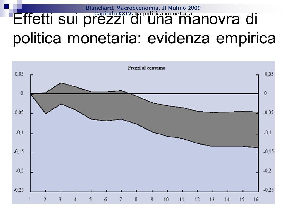 Effetti sui prezzi di una manovra di politica monetaria: evidenza empirica