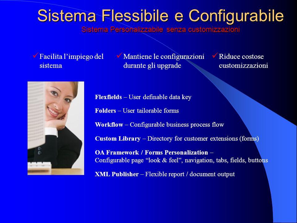 Sistema Flessibile e Configurabile Sistema Personalizzabile senza customizzazioni
