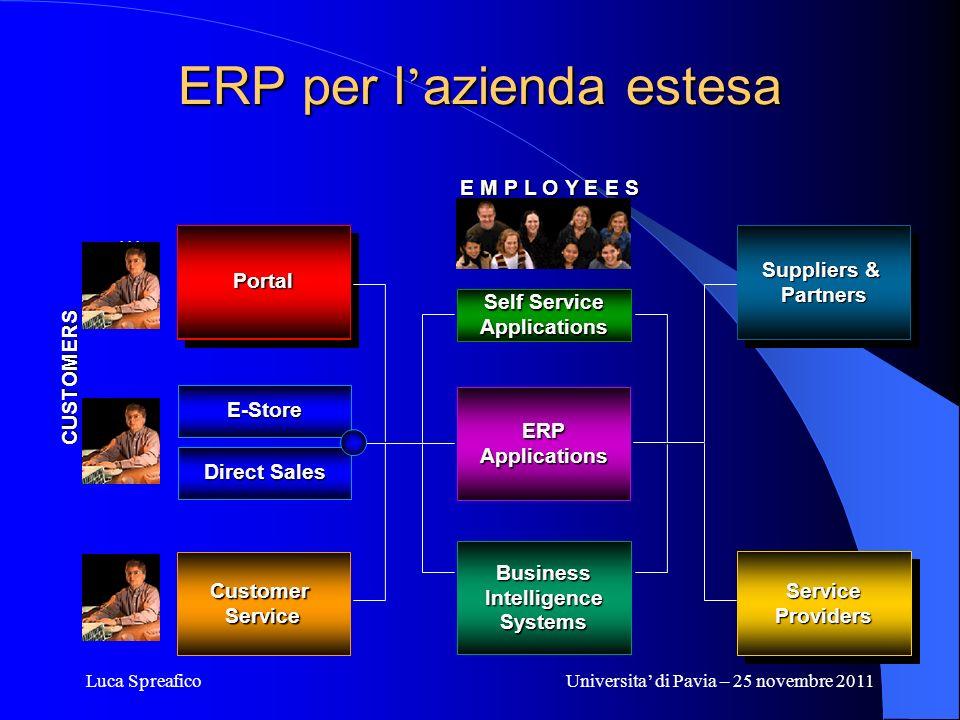 ERP per l'azienda estesa