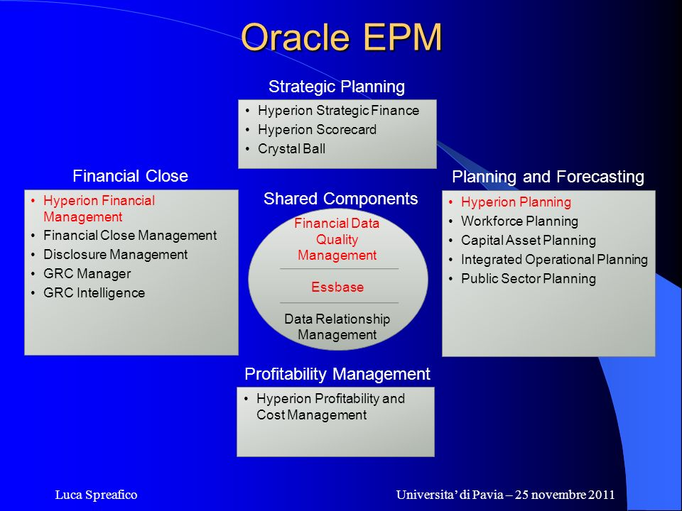 Oracle EPM Strategic Planning Financial Close Planning and Forecasting