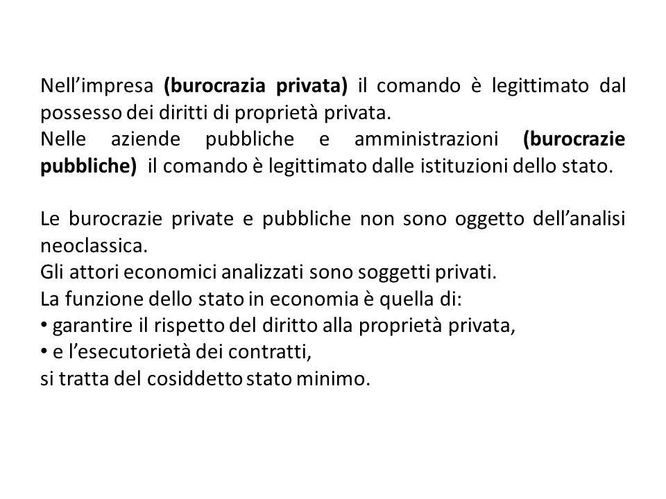 Nell'impresa (burocrazia privata) il comando è legittimato dal possesso dei diritti di proprietà privata.