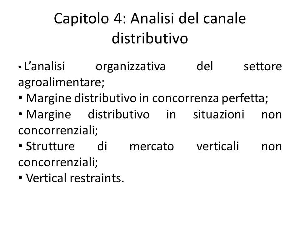 Capitolo 4: Analisi del canale distributivo
