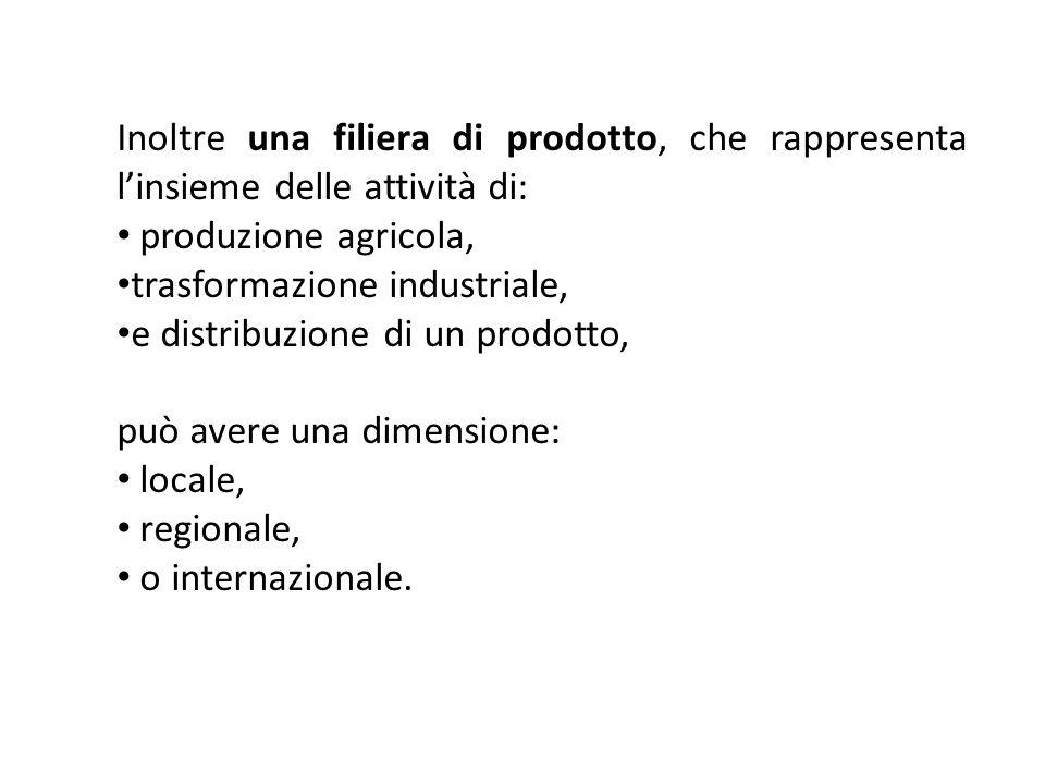 Inoltre una filiera di prodotto, che rappresenta l'insieme delle attività di: