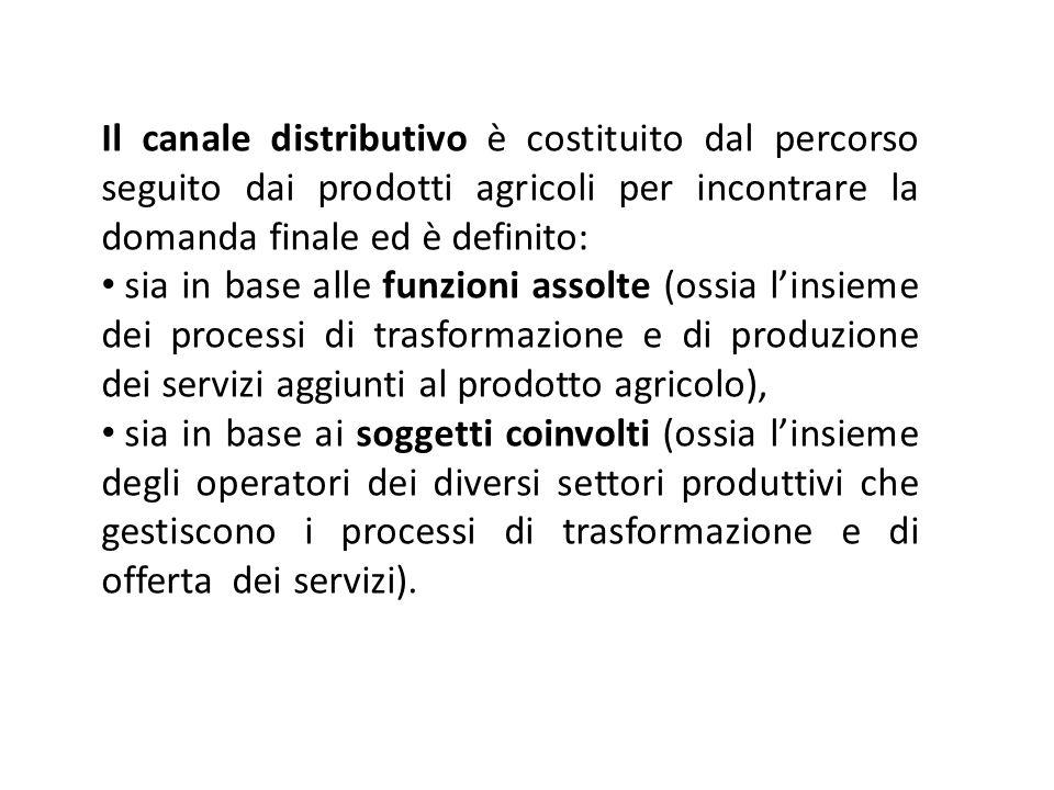 Il canale distributivo è costituito dal percorso seguito dai prodotti agricoli per incontrare la domanda finale ed è definito: