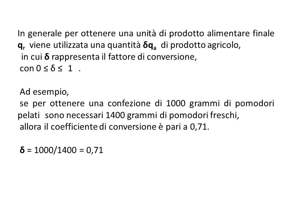In generale per ottenere una unità di prodotto alimentare finale qr viene utilizzata una quantità δqa di prodotto agricolo, in cui δ rappresenta il fattore di conversione, con 0 ≤ δ ≤ 1 .