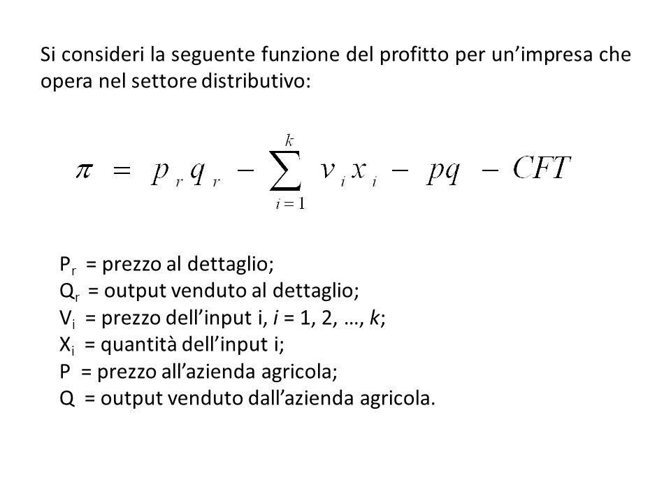 Si consideri la seguente funzione del profitto per un'impresa che opera nel settore distributivo: