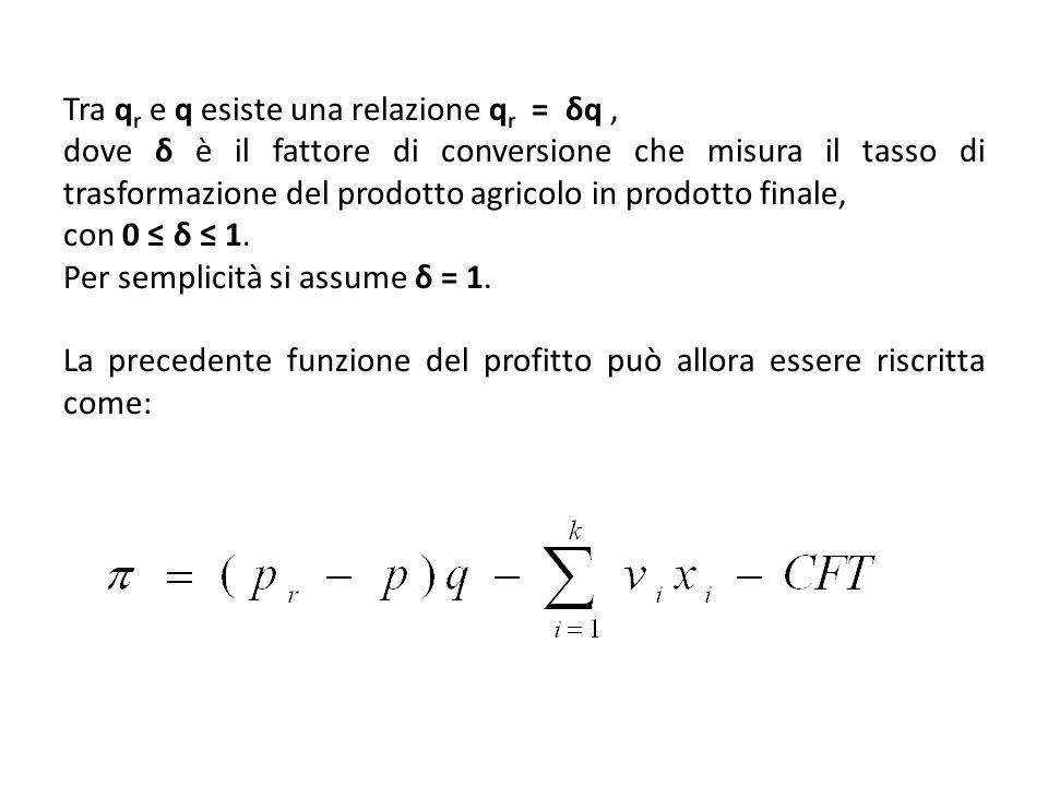 Tra qr e q esiste una relazione qr = δq , dove δ è il fattore di conversione che misura il tasso di trasformazione del prodotto agricolo in prodotto finale, con 0 ≤ δ ≤ 1.