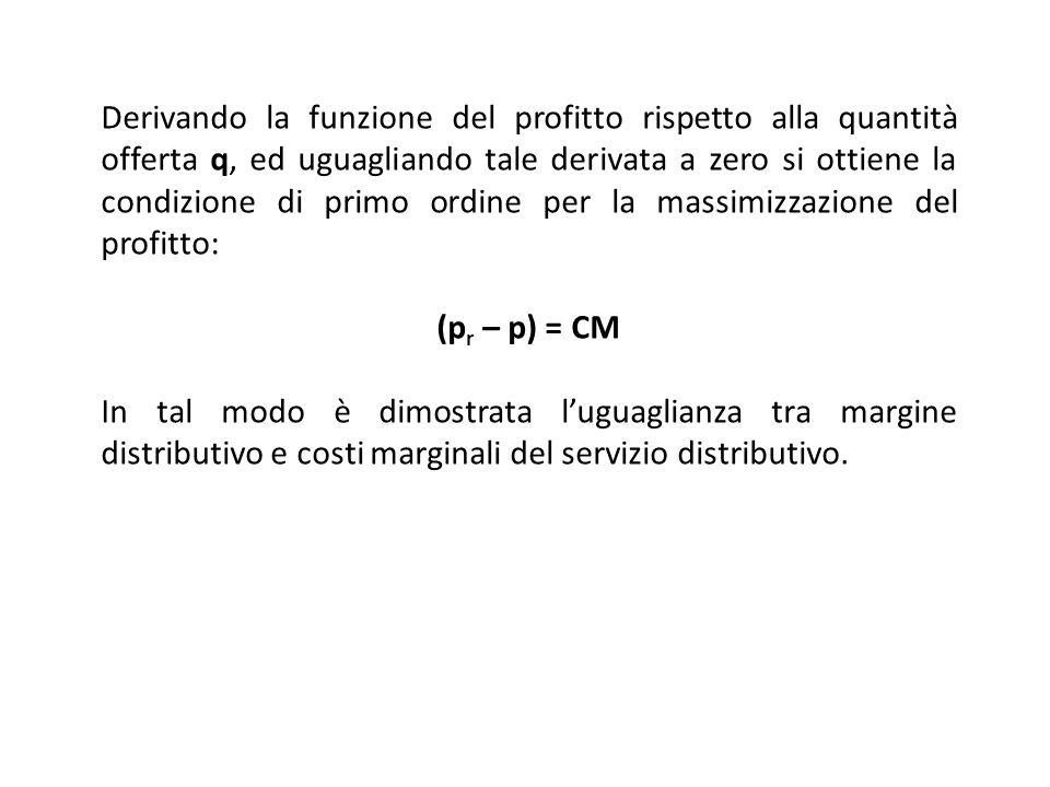 Derivando la funzione del profitto rispetto alla quantità offerta q, ed uguagliando tale derivata a zero si ottiene la condizione di primo ordine per la massimizzazione del profitto: