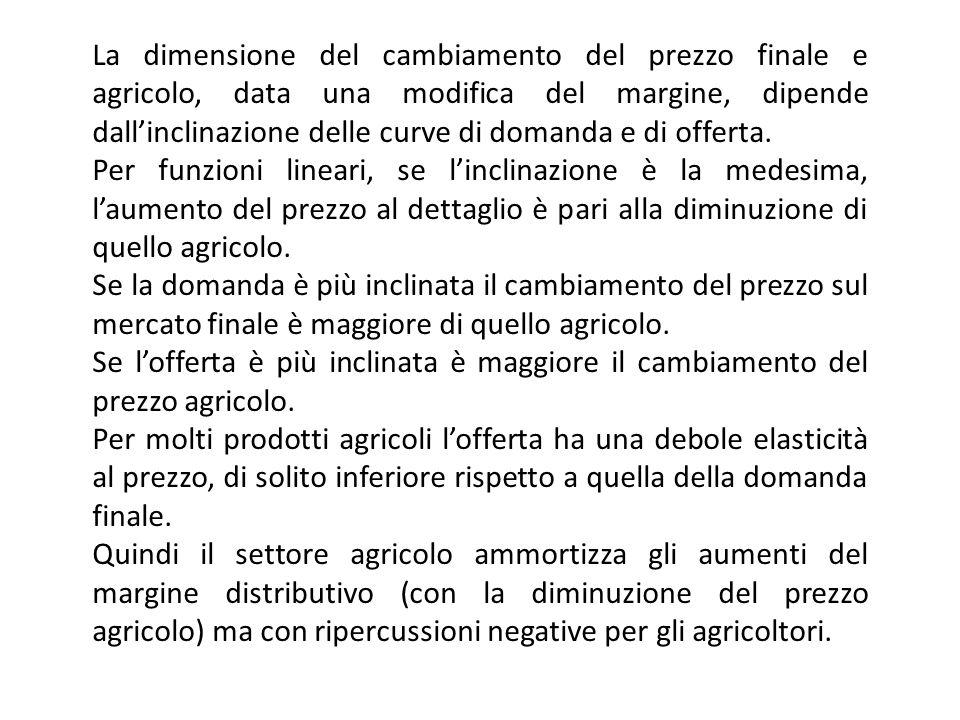 La dimensione del cambiamento del prezzo finale e agricolo, data una modifica del margine, dipende dall'inclinazione delle curve di domanda e di offerta.