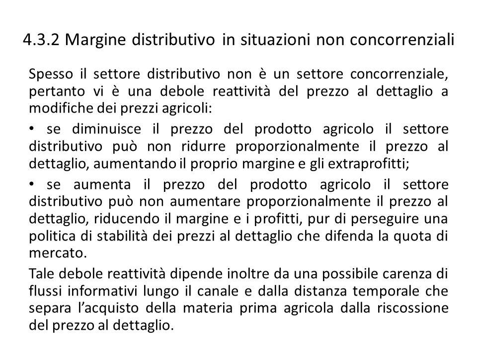 4.3.2 Margine distributivo in situazioni non concorrenziali