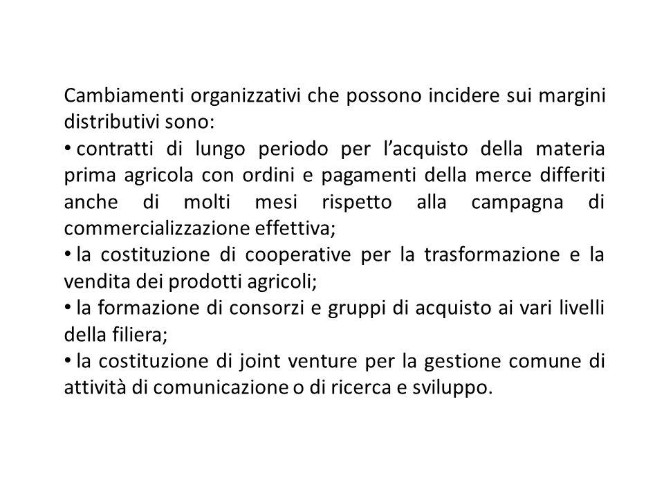 Cambiamenti organizzativi che possono incidere sui margini distributivi sono: