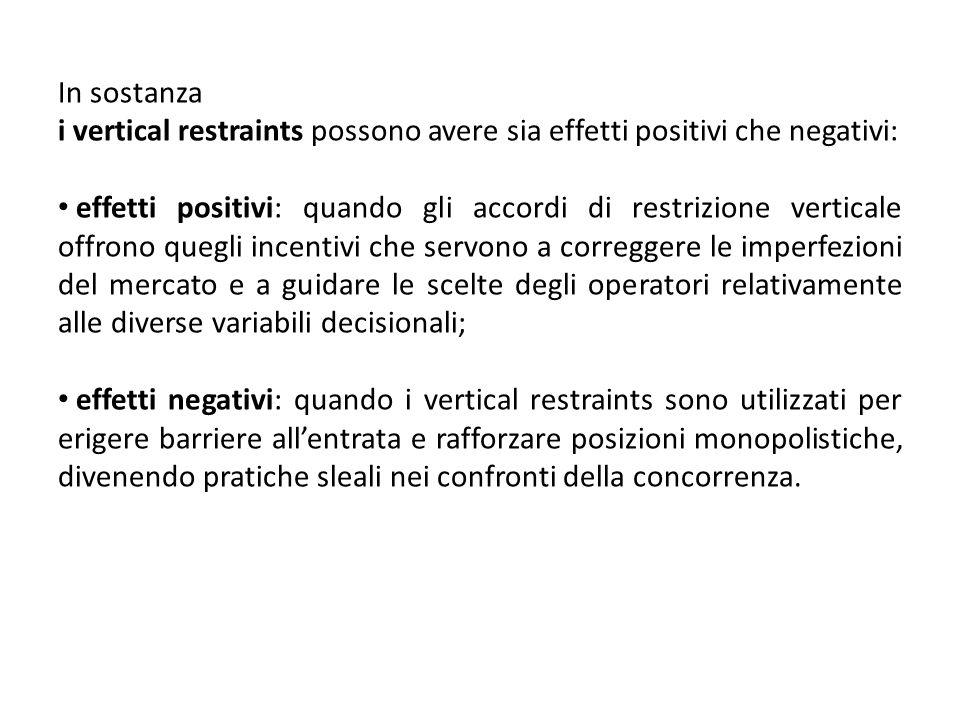 In sostanza i vertical restraints possono avere sia effetti positivi che negativi: