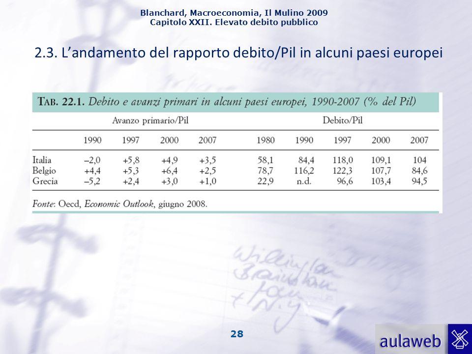2.3. L'andamento del rapporto debito/Pil in alcuni paesi europei