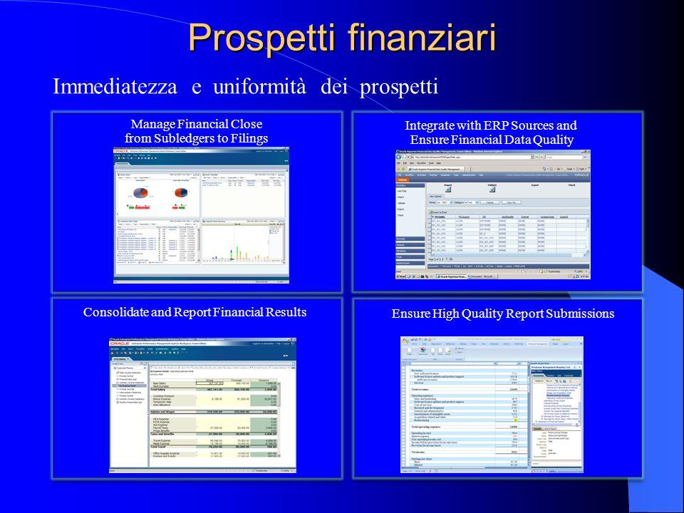 Prospetti finanziari Immediatezza e uniformità dei prospetti