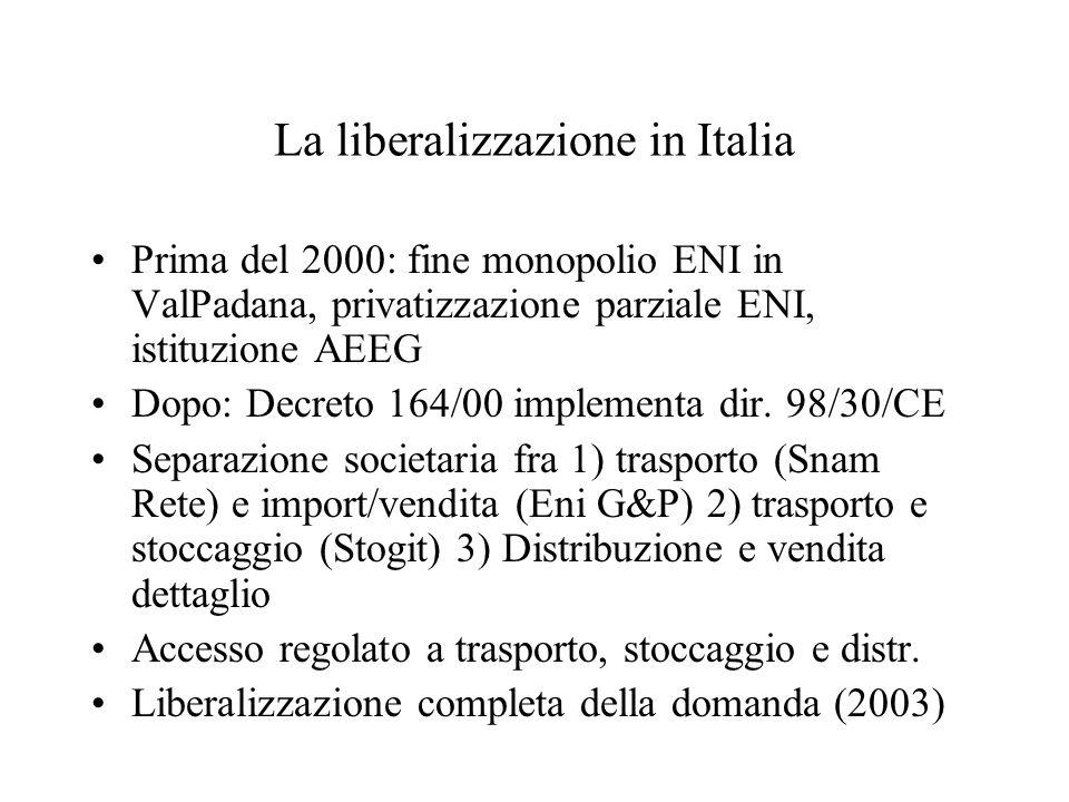 La liberalizzazione in Italia