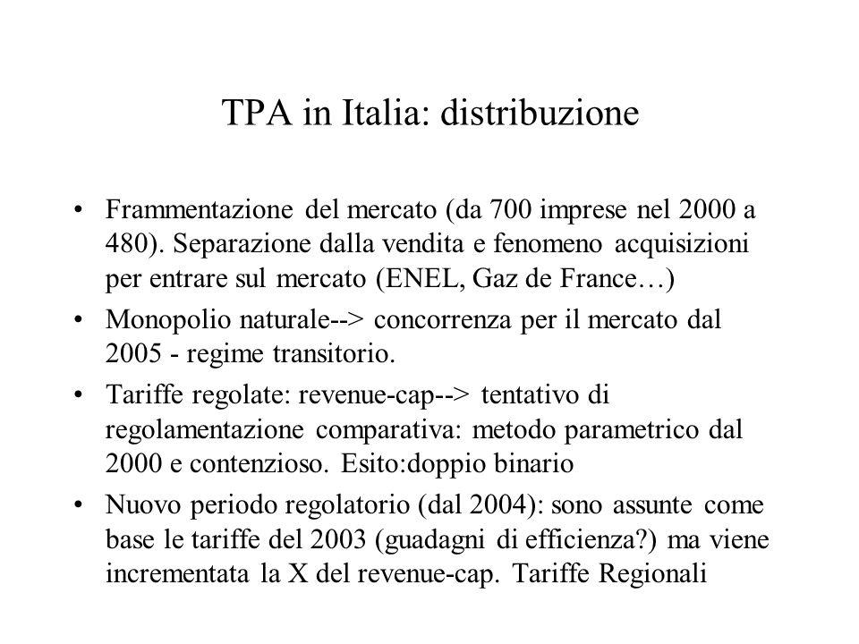 TPA in Italia: distribuzione