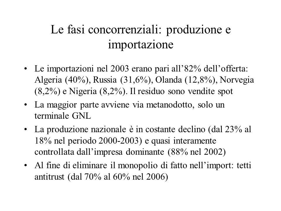 Le fasi concorrenziali: produzione e importazione